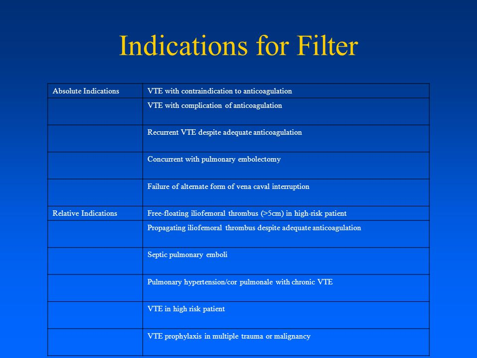 Indications for Filter