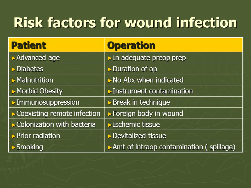 Risk factors for wound infection