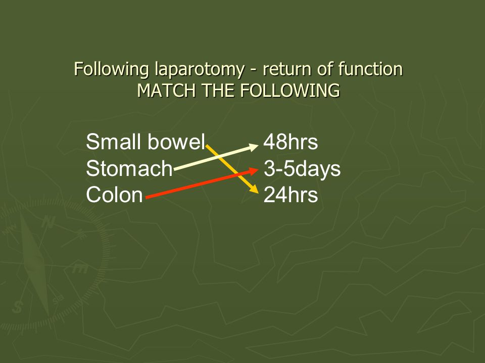 Following laparotomy - return of function MATCH THE FOLLOWING