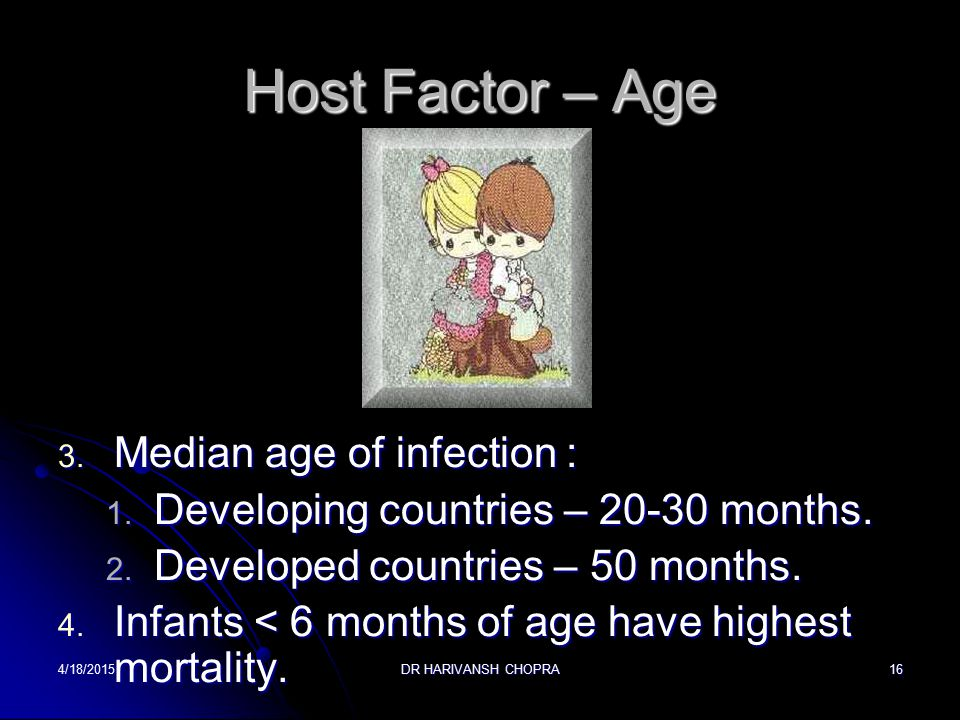 Host Factor – Age Median age of infection :