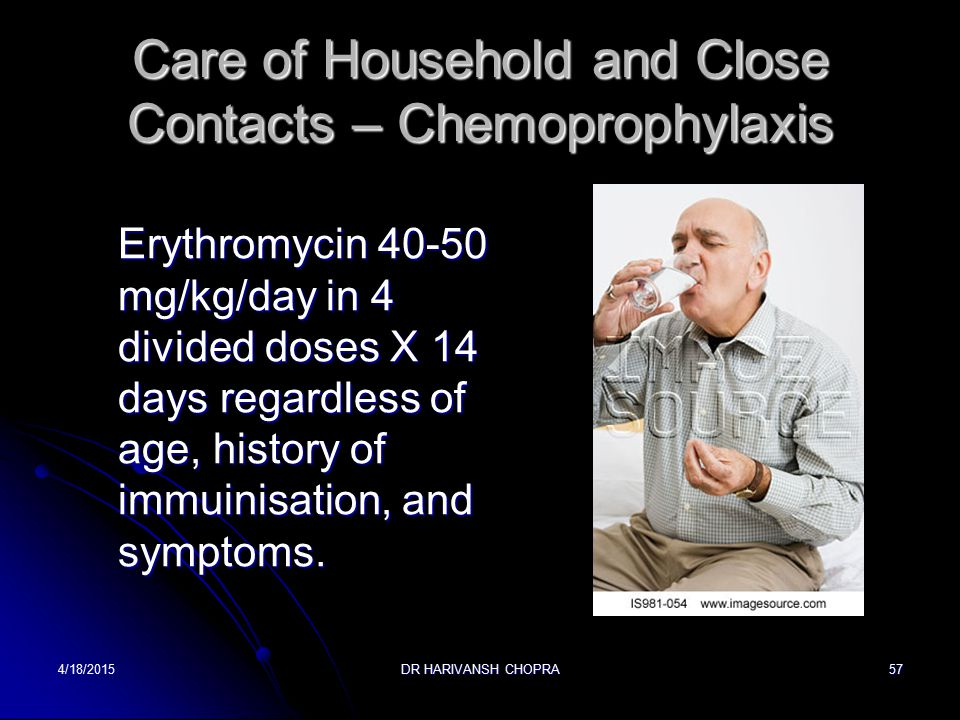 Care of Household and Close Contacts – Chemoprophylaxis