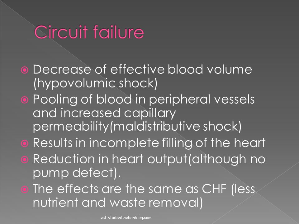 Circuit failure Decrease of effective blood volume (hypovolumic shock)