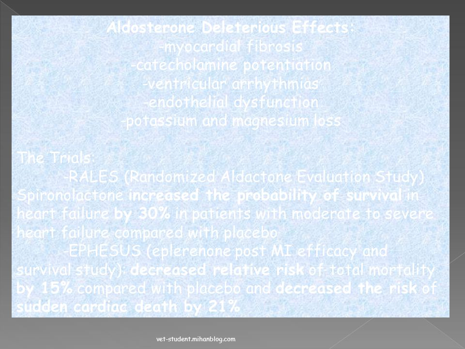 Aldosterone Deleterious Effects: