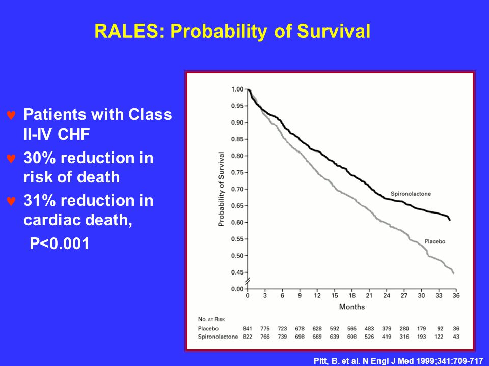 RALES: Probability of Survival