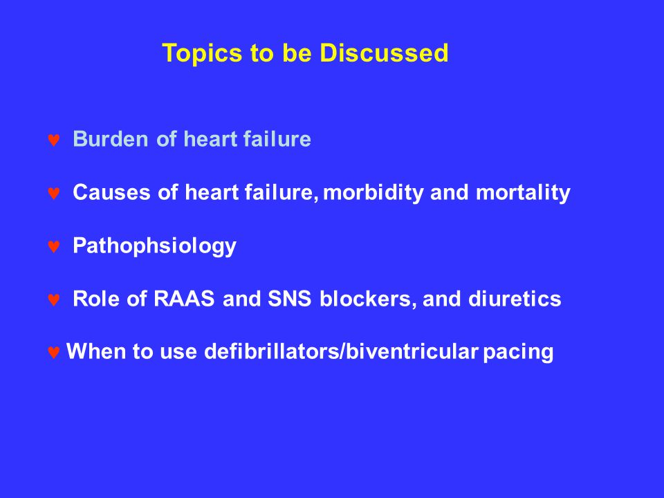 Topics to be Discussed Burden of heart failure