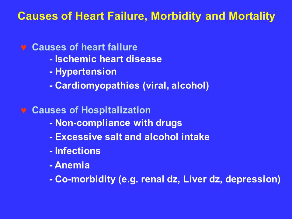 Causes of Heart Failure, Morbidity and Mortality