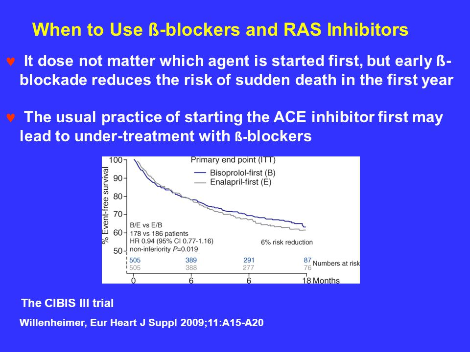 When to Use ß-blockers and RAS Inhibitors