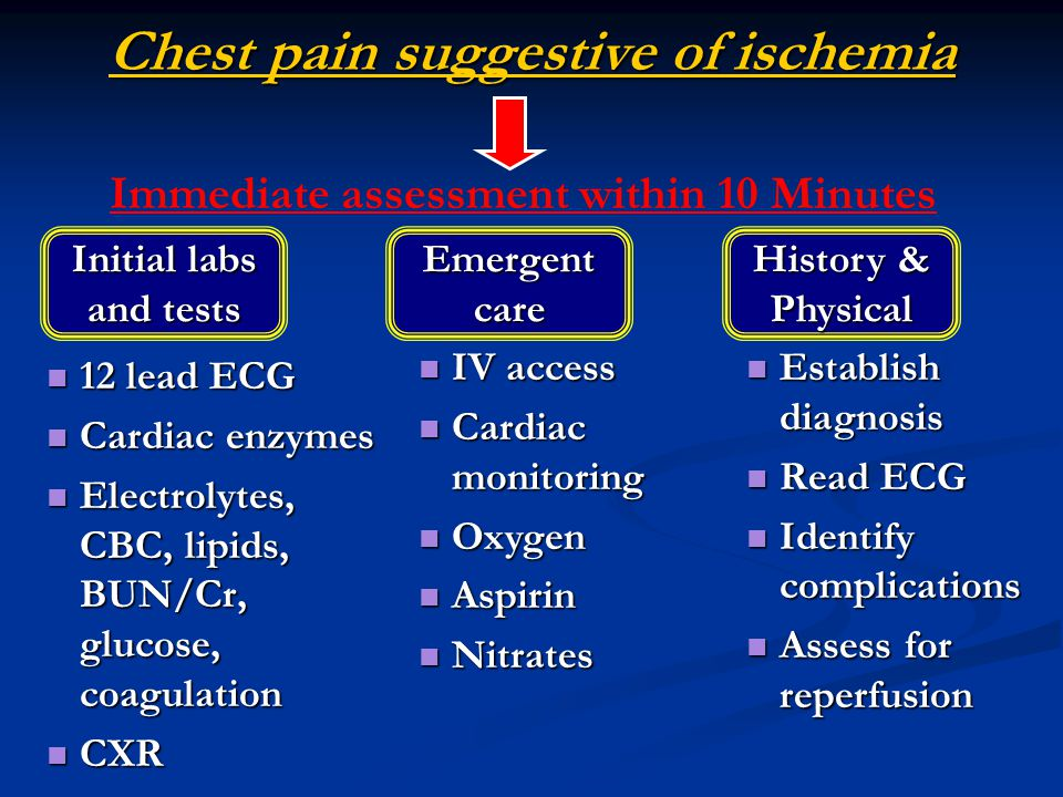 Chest pain suggestive of ischemia