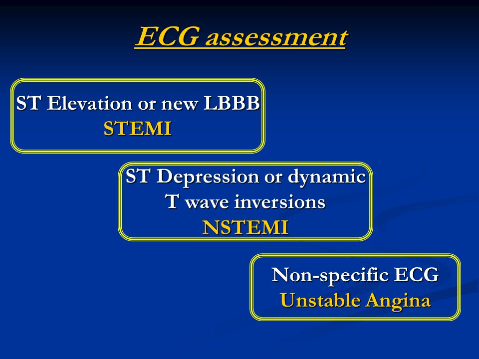 ST Elevation or new LBBB ST Depression or dynamic