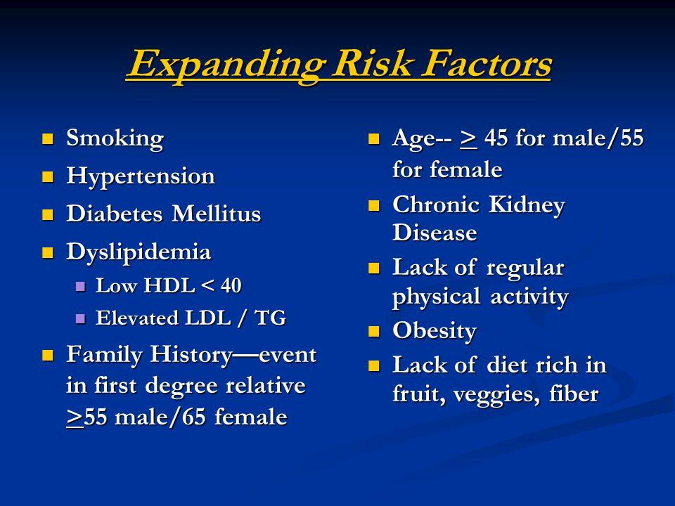 Expanding Risk Factors