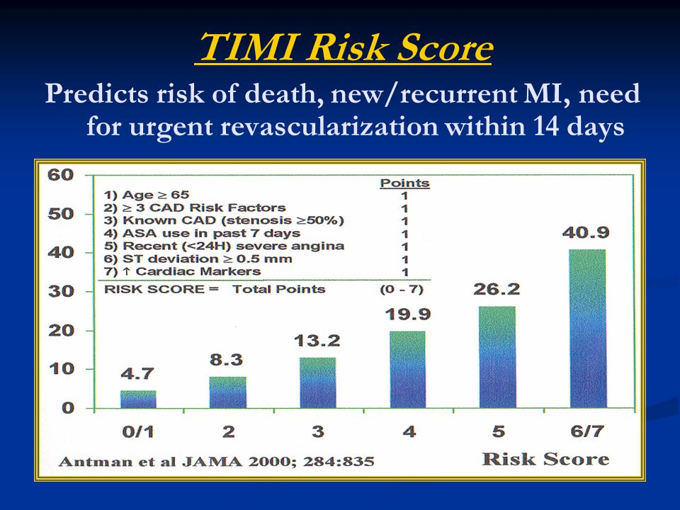 TIMI Risk Score Predicts risk of death, new/recurrent MI, need for urgent revascularization within 14 days.