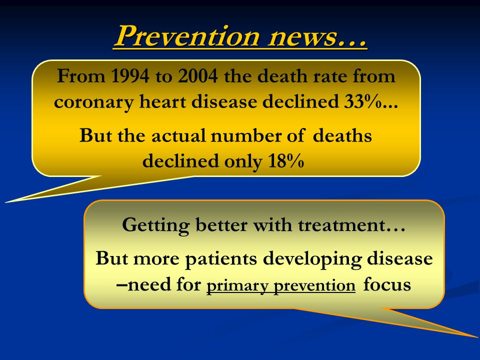 Prevention news… From 1994 to 2004 the death rate from coronary heart disease declined 33%... But the actual number of deaths declined only 18%