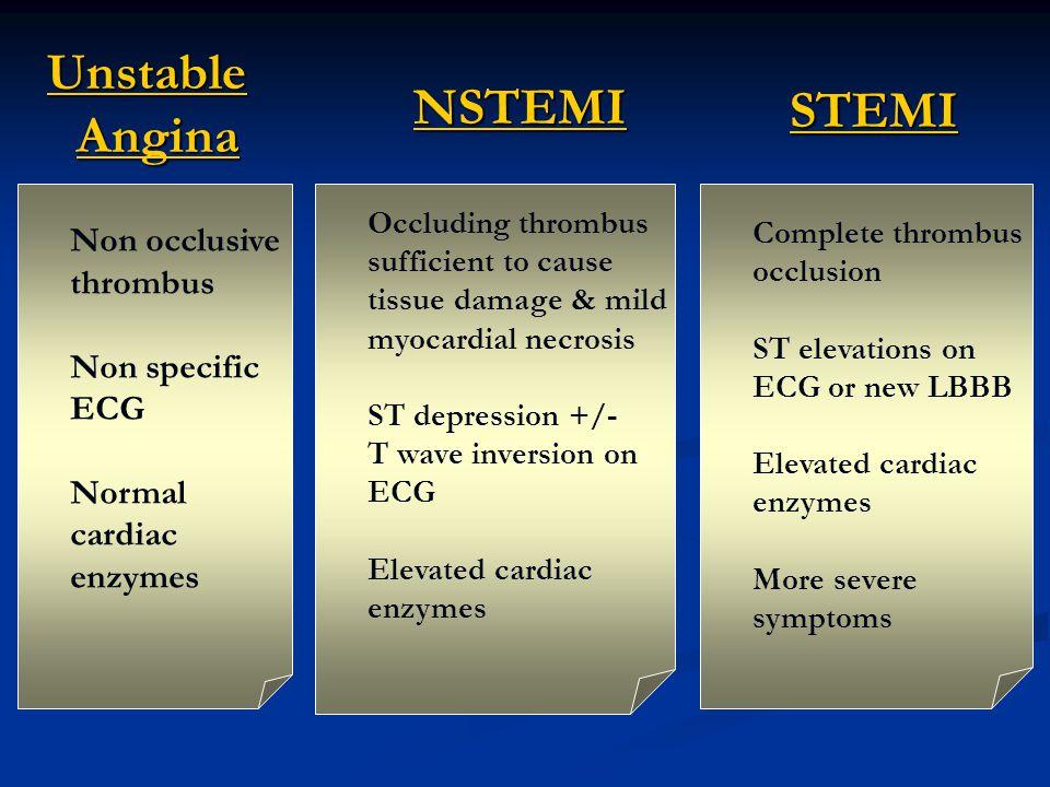 STEMI Unstable Angina NSTEMI Non occlusive thrombus Non specific ECG