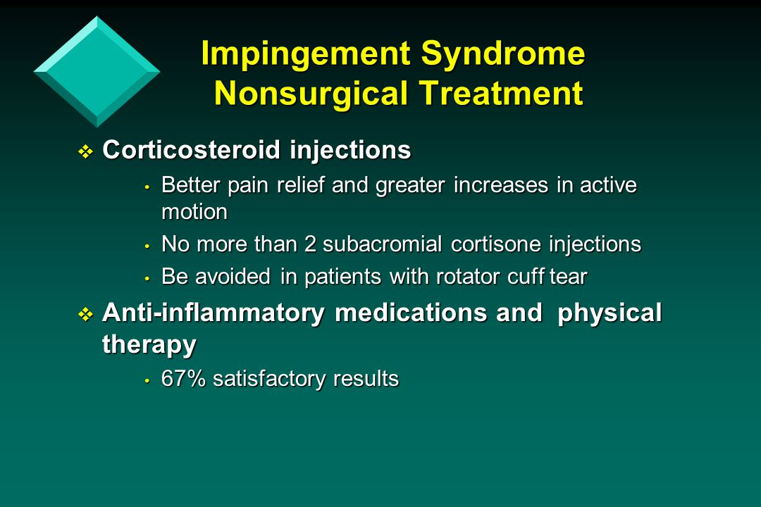 Impingement Syndrome Nonsurgical Treatment