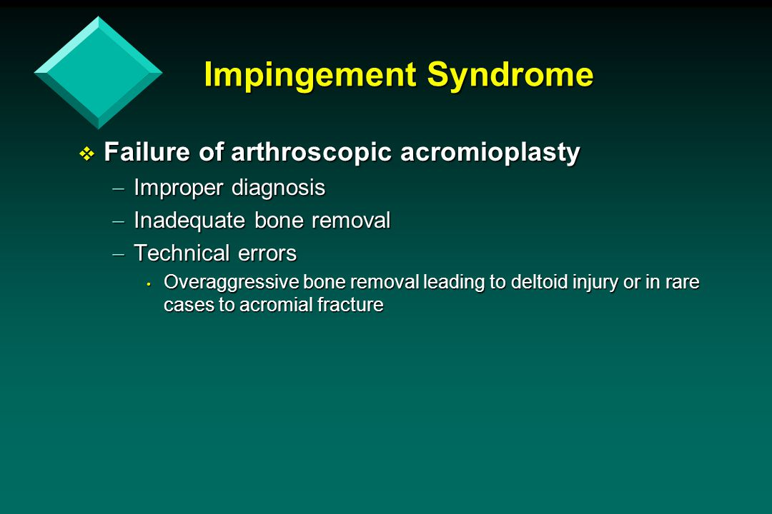 Impingement Syndrome Failure of arthroscopic acromioplasty