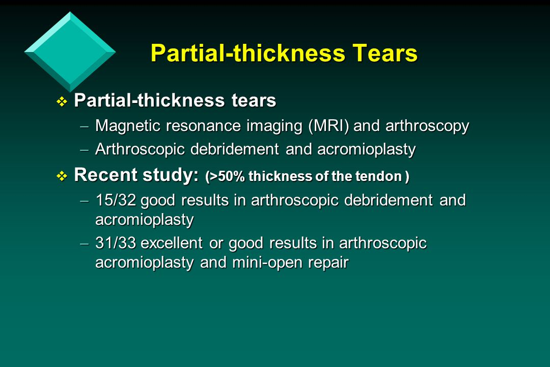 Partial-thickness Tears
