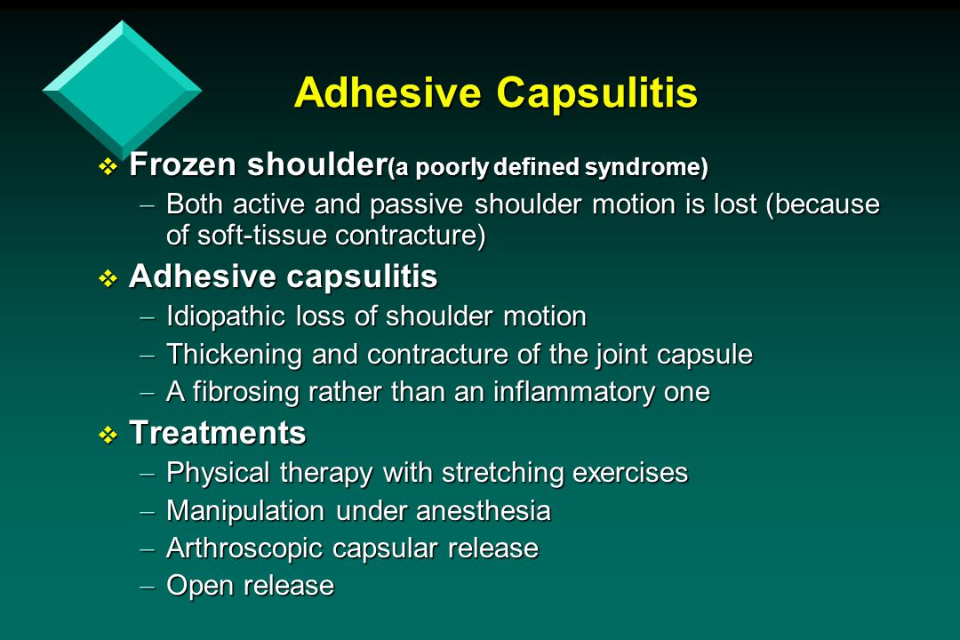 Adhesive Capsulitis Frozen shoulder(a poorly defined syndrome)