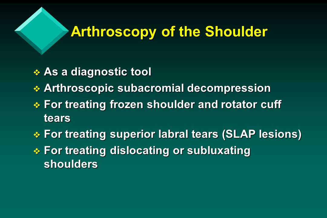 Arthroscopy of the Shoulder