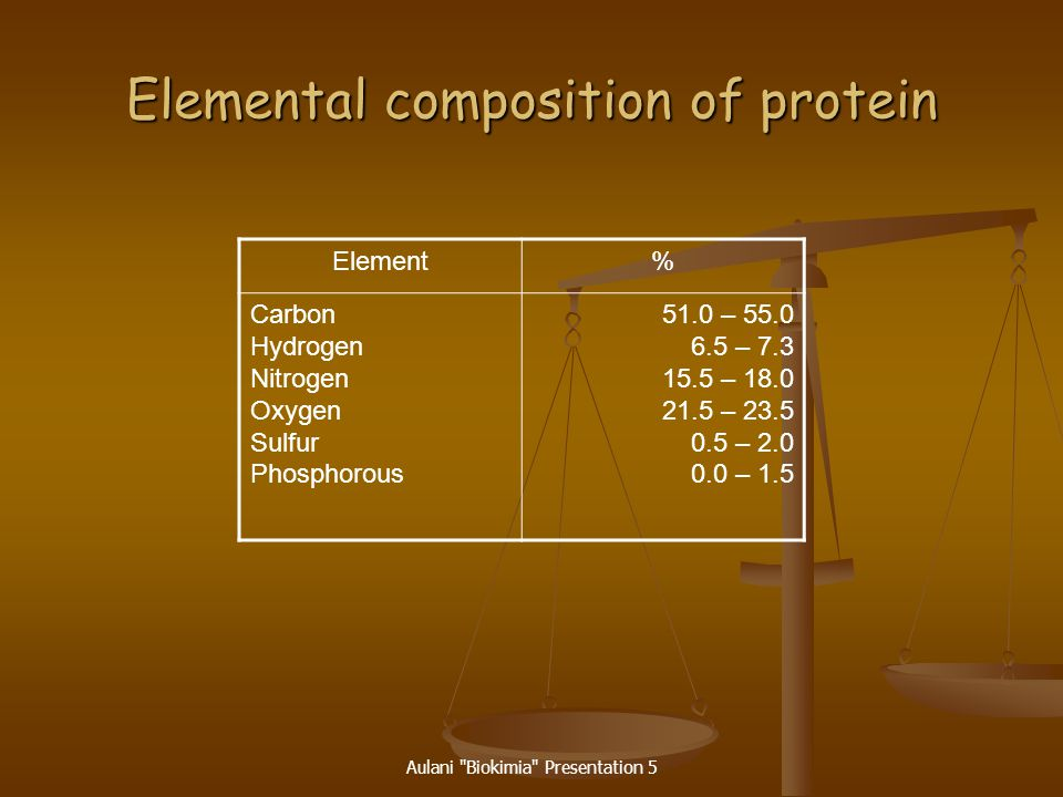 Elemental composition of protein