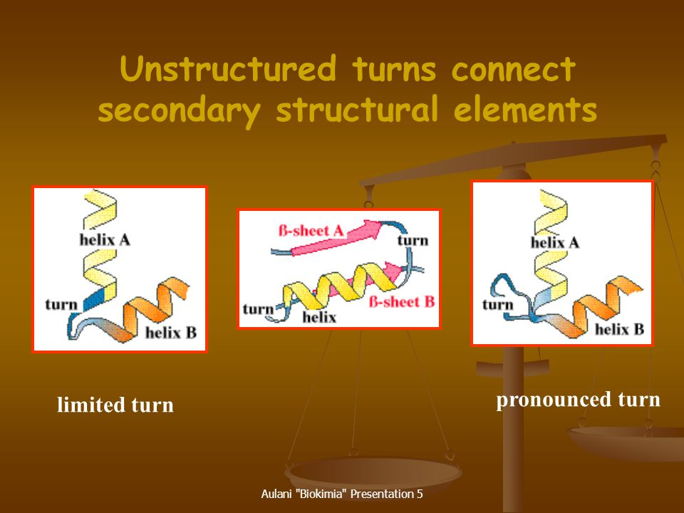 Unstructured turns connect secondary structural elements