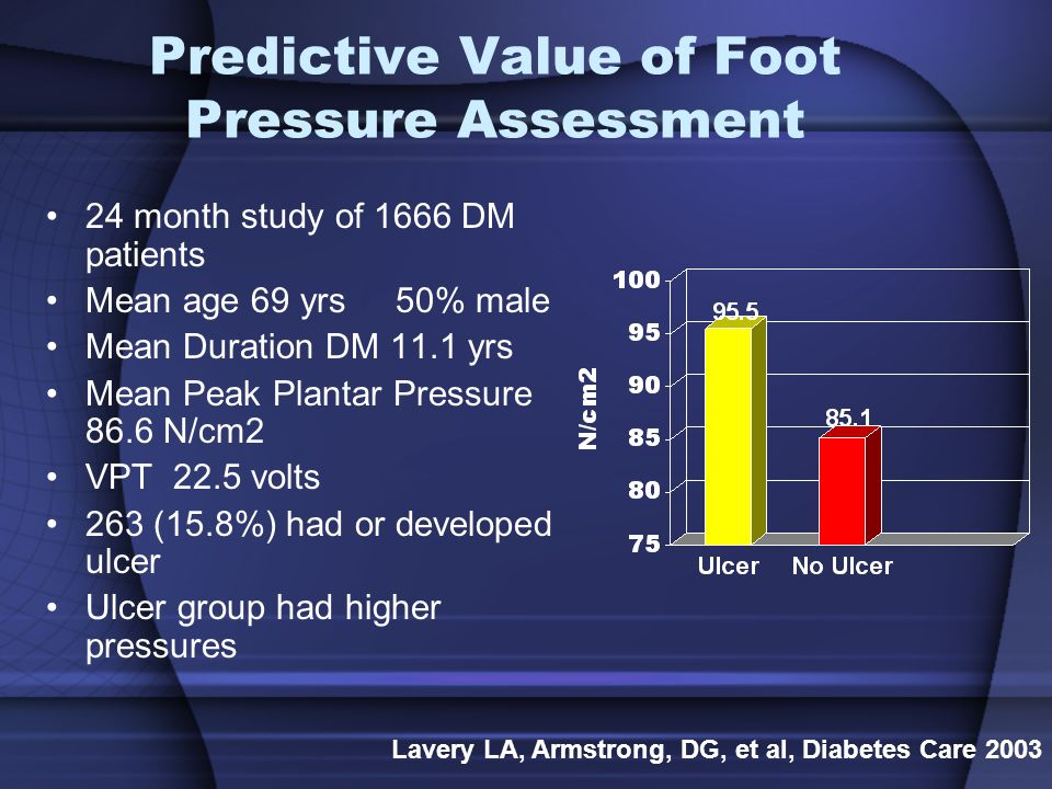 Predictive Value of Foot Pressure Assessment