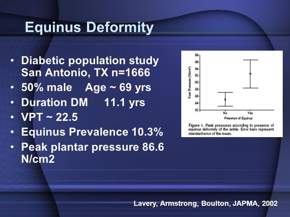 Equinus Deformity Diabetic population study San Antonio, TX n=1666