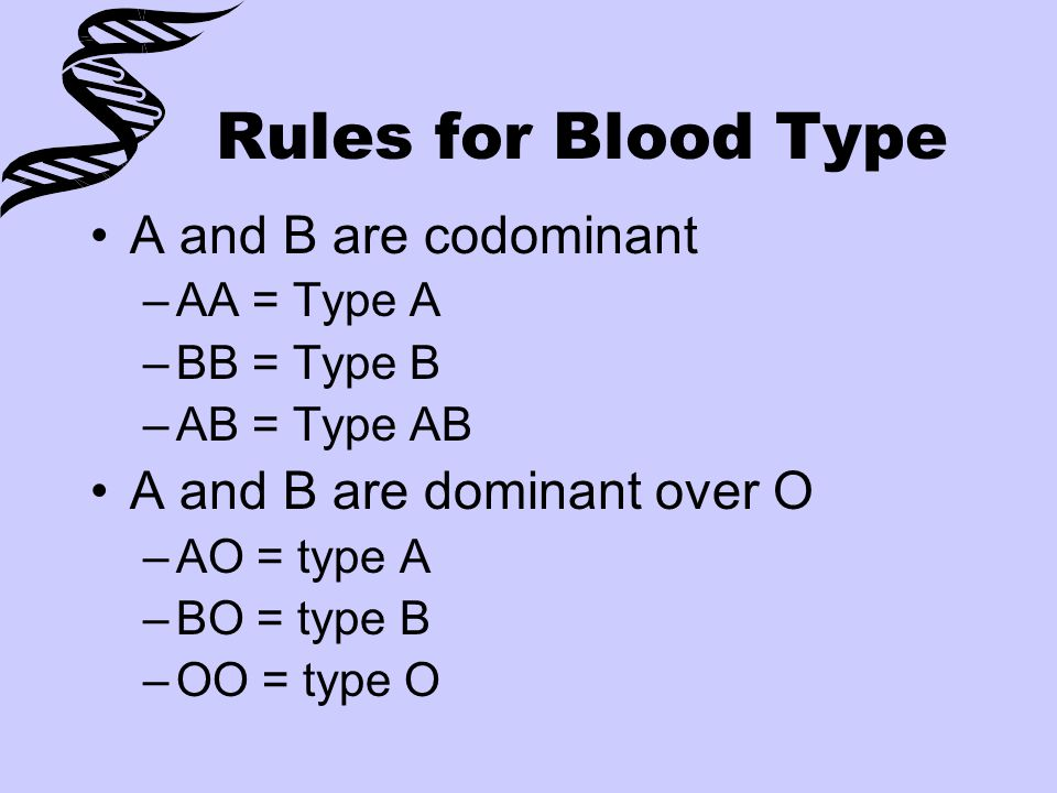 Rules for Blood Type A and B are codominant