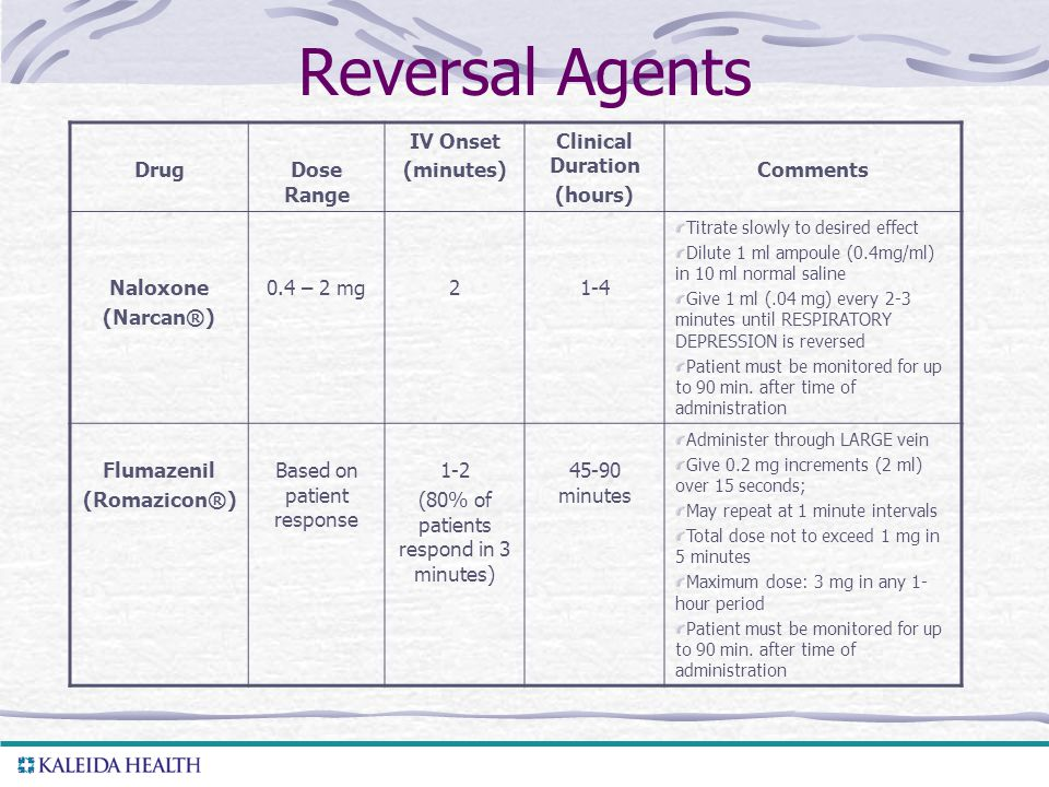 Reversal Agents Drug Dose Range IV Onset (minutes) Clinical Duration