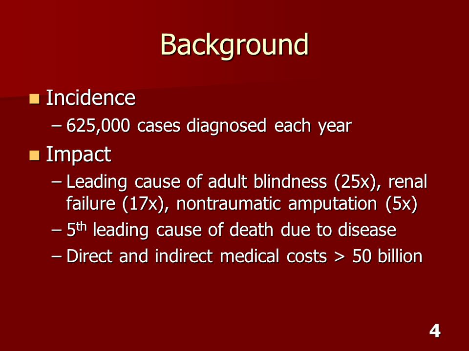 Background Incidence Impact 625,000 cases diagnosed each year