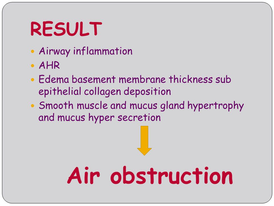 Air obstruction RESULT Airway inflammation AHR