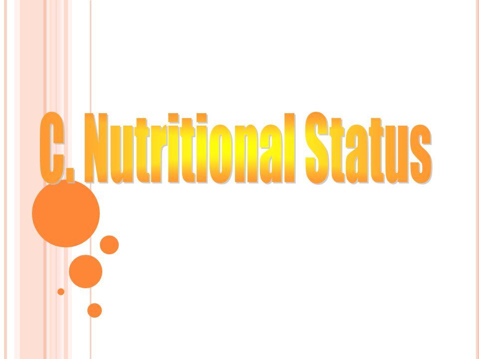 C. Nutritional Status