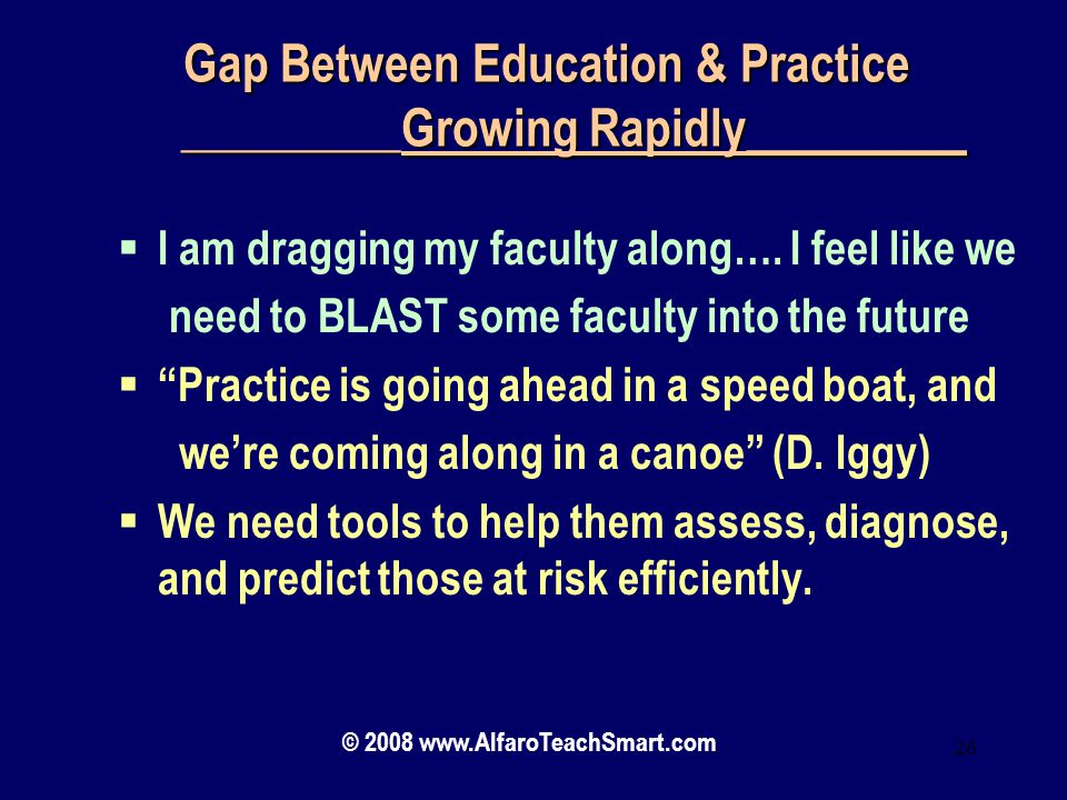 Gap Between Education & Practice _________Growing Rapidly_________