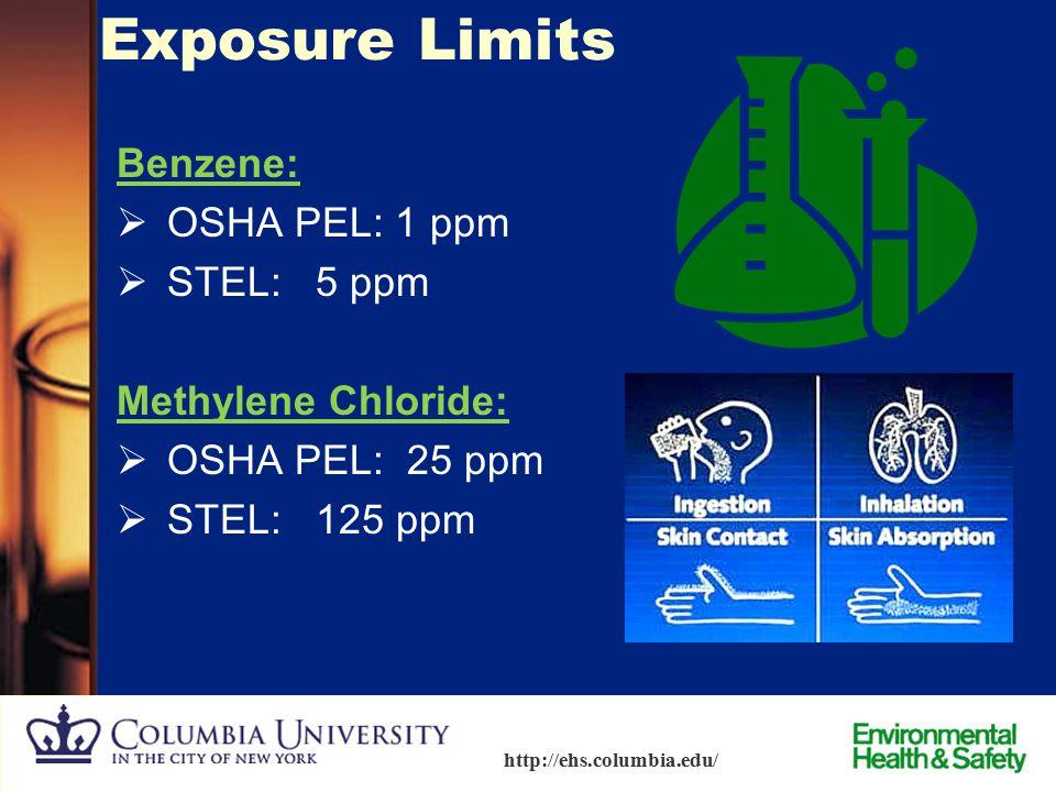 Exposure Limits Benzene: OSHA PEL: 1 ppm STEL: 5 ppm