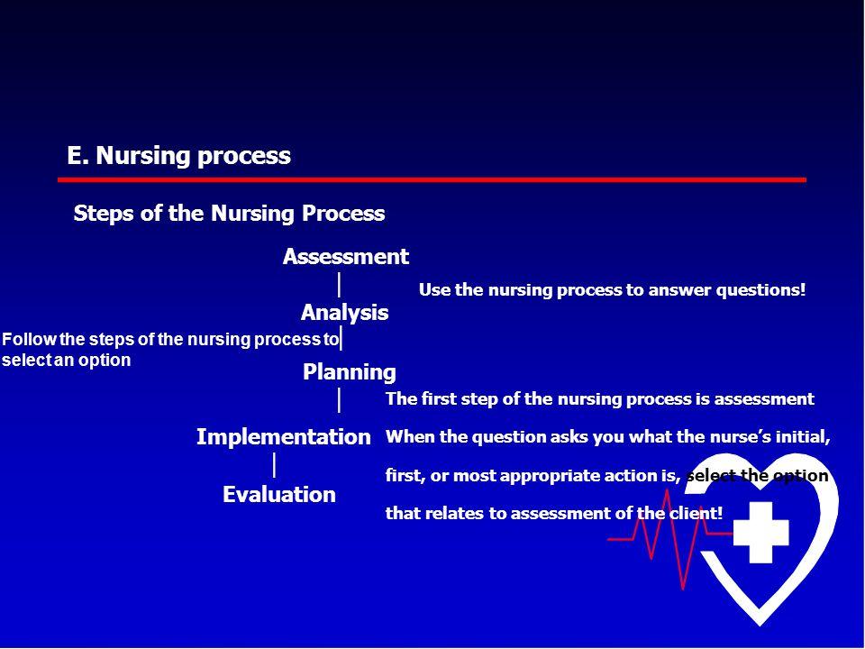 E. Nursing process Steps of the Nursing Process Assessment │ Analysis
