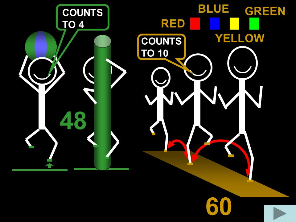 BLUE GREEN COUNTS TO 4 RED YELLOW COUNTS TO 10 48 60