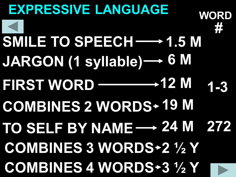 # SMILE TO SPEECH 1.5 M 6 M JARGON (1 syllable) 12 M FIRST WORD 1-3