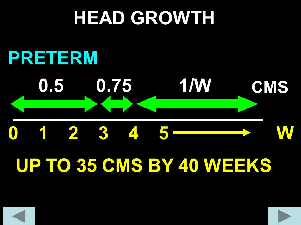 HEAD GROWTH PRETERM 0.5 0.75 1/W 1 2 3 4 5 W UP TO 35 CMS BY 40 WEEKS