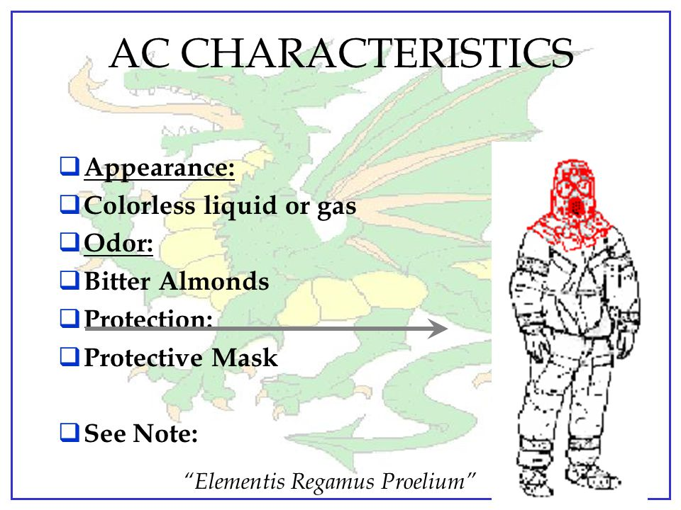 AC CHARACTERISTICS Appearance: Colorless liquid or gas Odor: