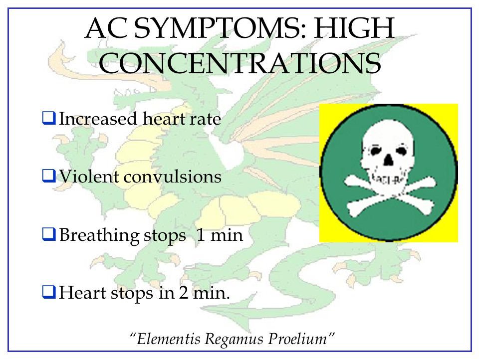AC SYMPTOMS: HIGH CONCENTRATIONS