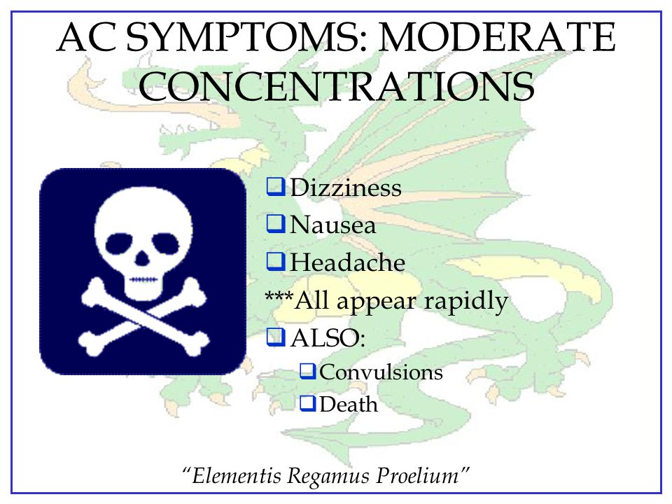 AC SYMPTOMS: MODERATE CONCENTRATIONS