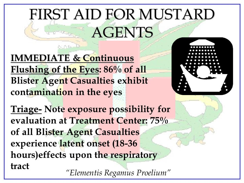 FIRST AID FOR MUSTARD AGENTS
