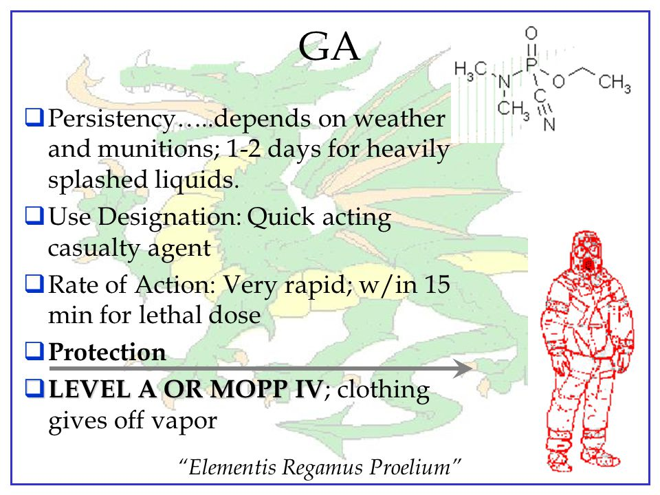 GA Persistency…..depends on weather and munitions; 1-2 days for heavily splashed liquids. Use Designation: Quick acting casualty agent.