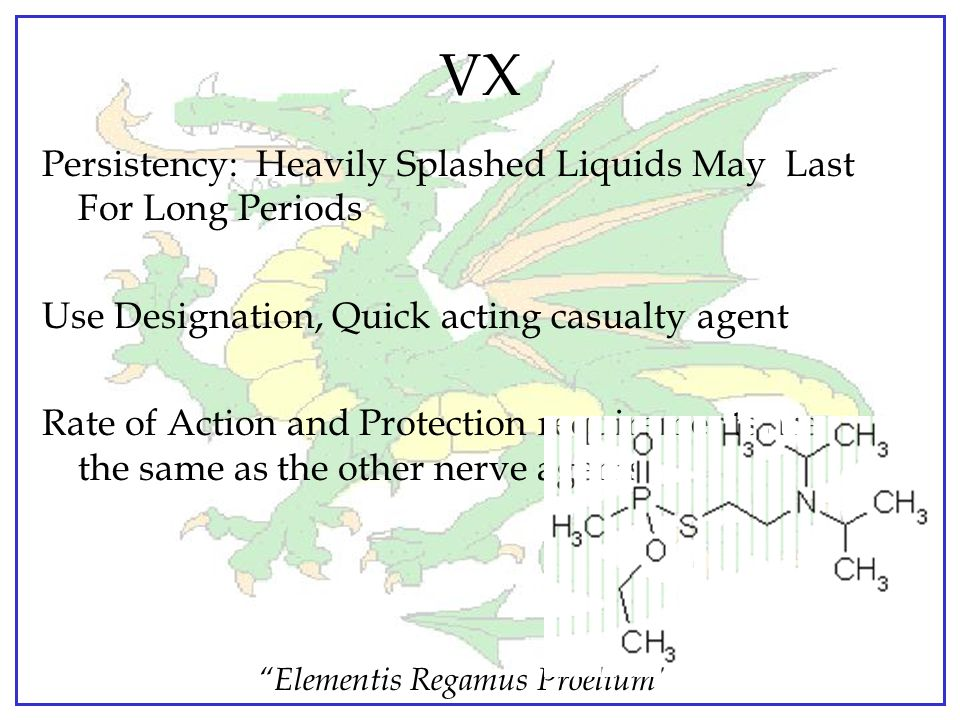 VX Persistency: Heavily Splashed Liquids May Last For Long Periods