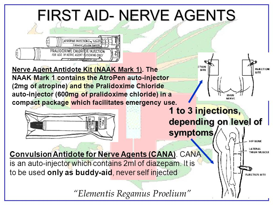 FIRST AID- NERVE AGENTS