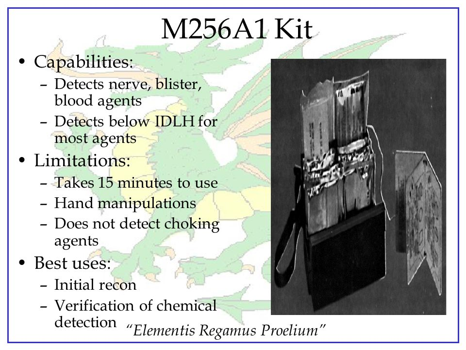 M256A1 Kit Capabilities: Limitations: Best uses: