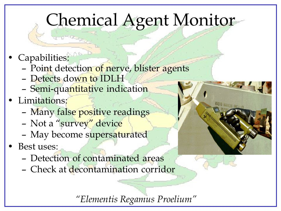 Chemical Agent Monitor