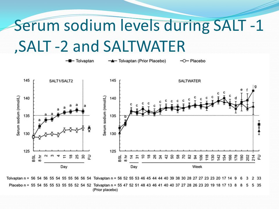 Serum sodium levels during SALT -1 ,SALT -2 and SALTWATER