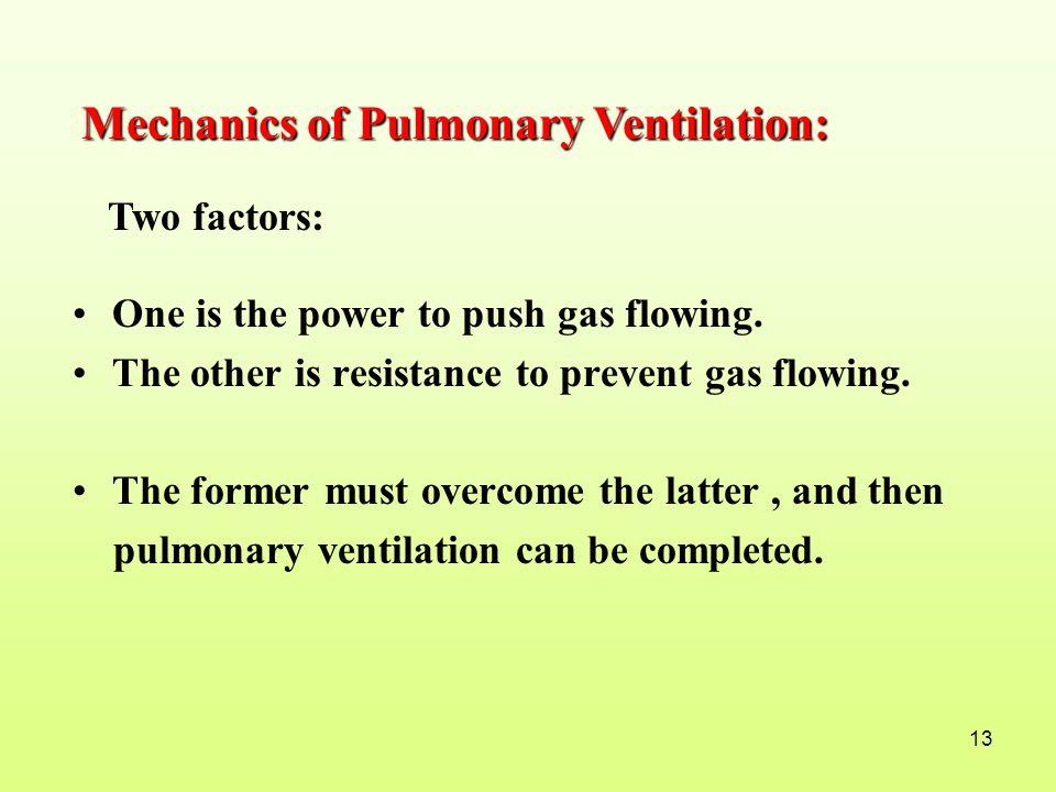 Mechanics of Pulmonary Ventilation: