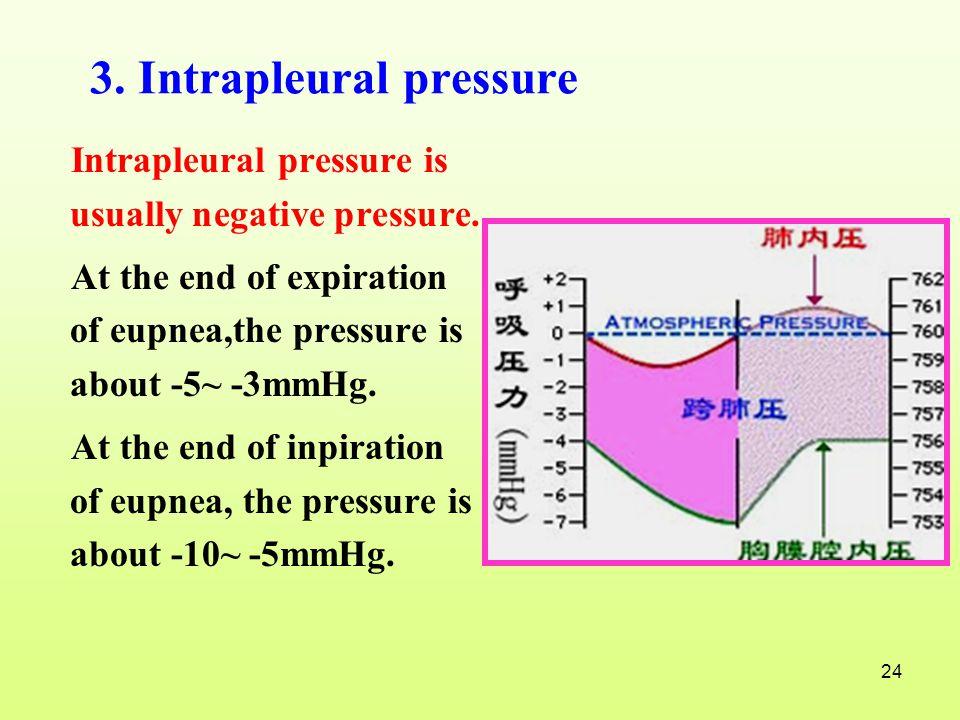3. Intrapleural pressure