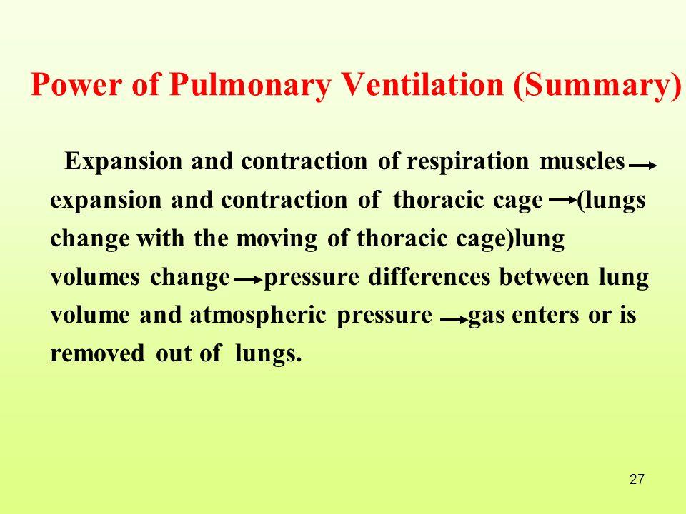 Power of Pulmonary Ventilation (Summary)